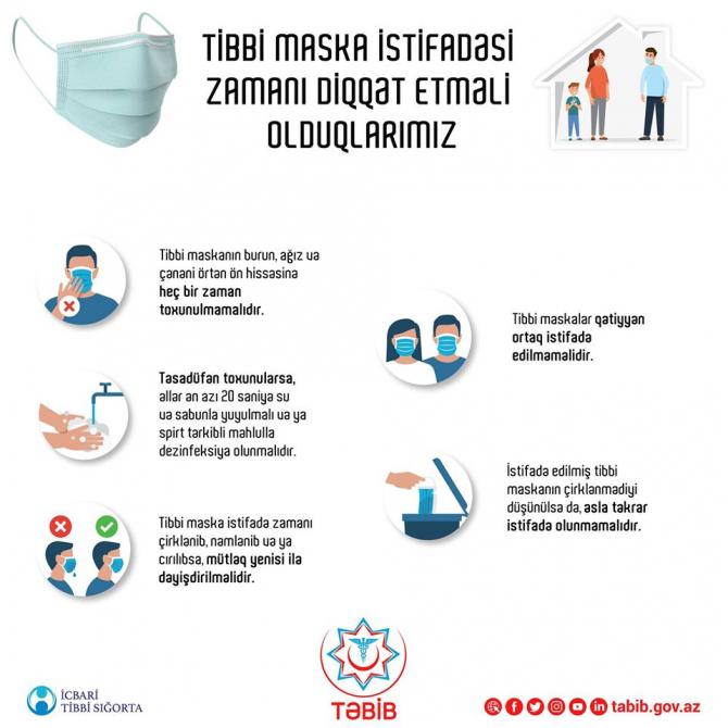 TƏBİB-dən tibbi maskalarla bağlı XƏBƏRDARLIQ